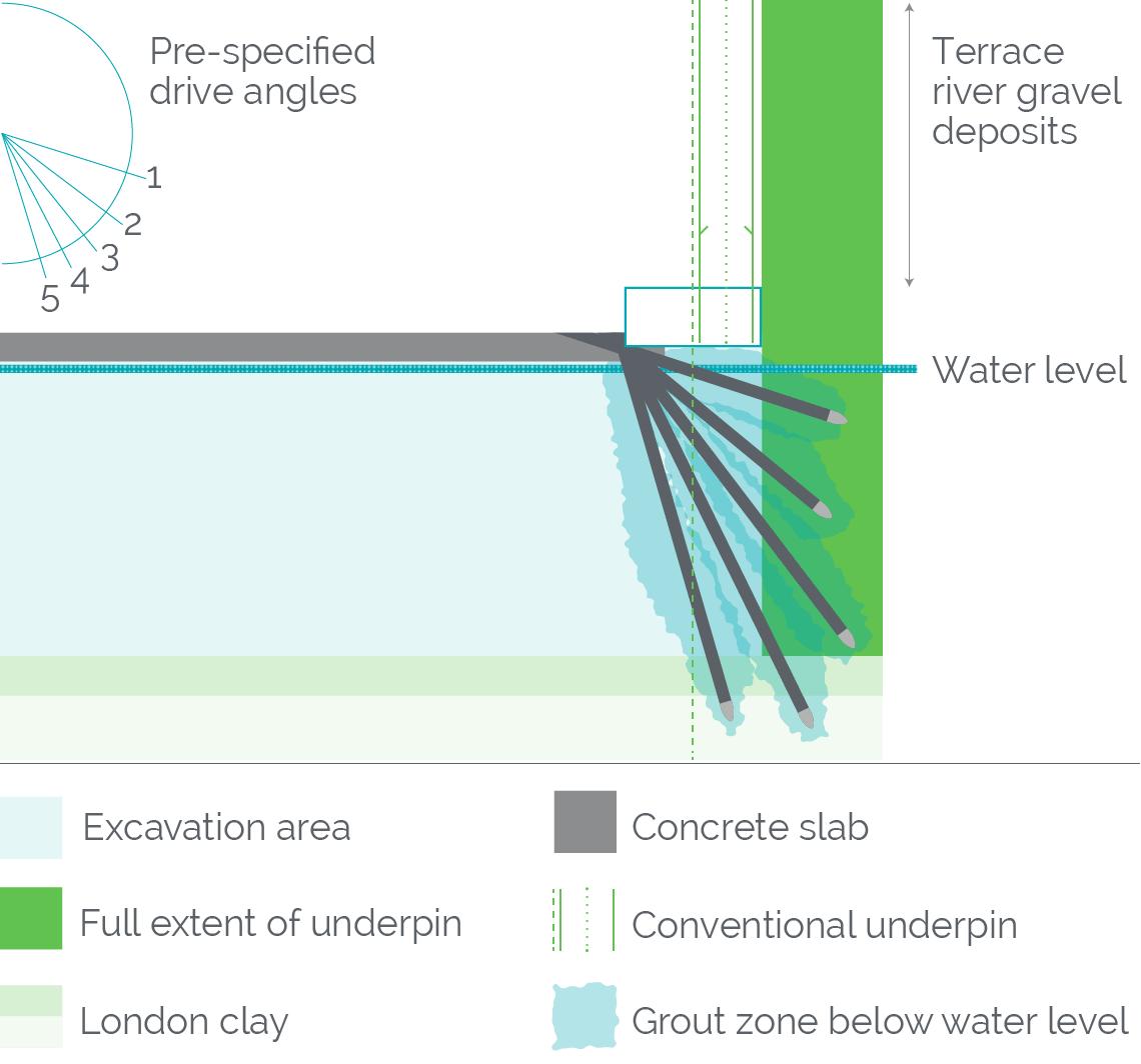 Soil stabilisation beneath a concrete slab